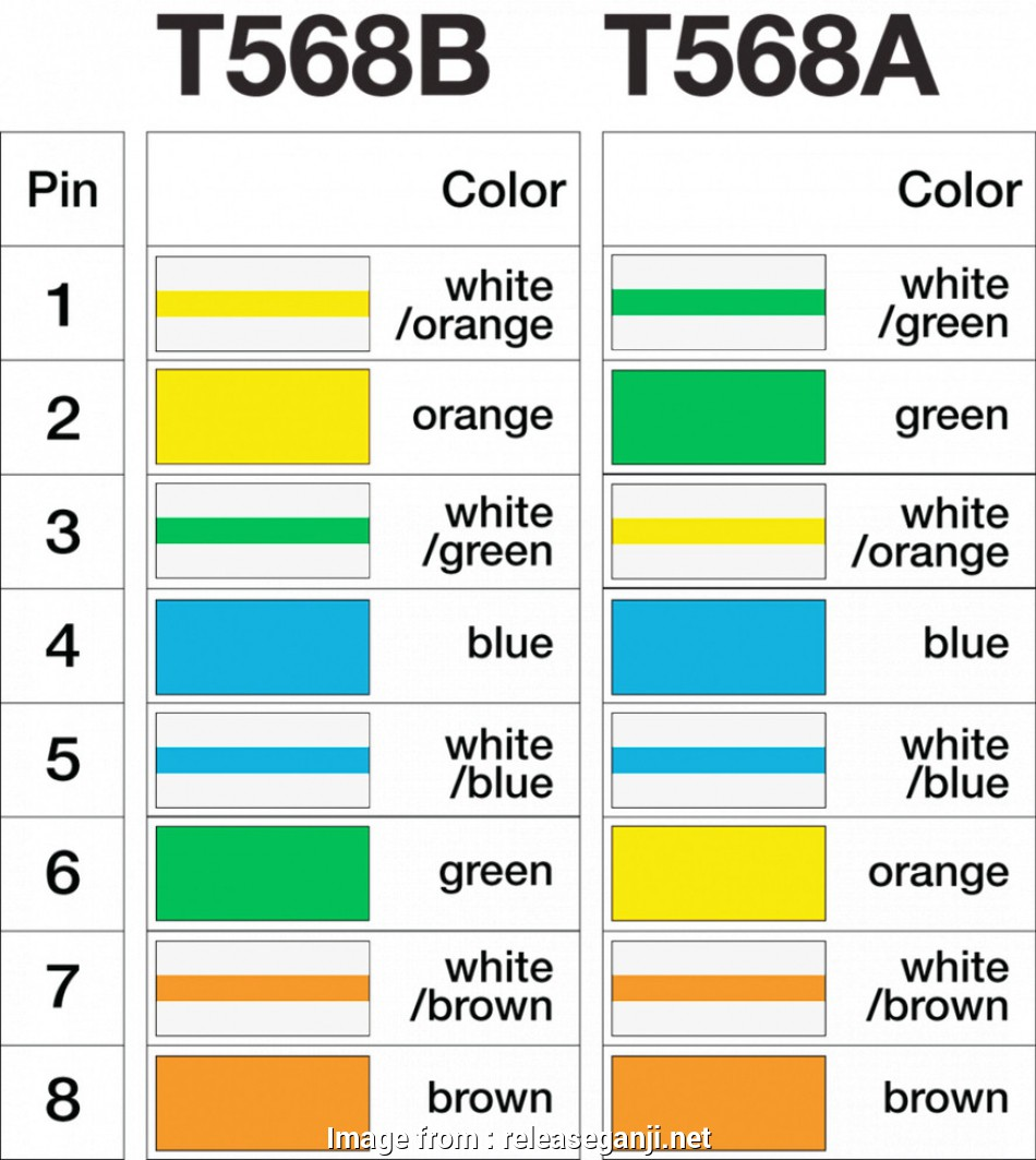 Cat 6 Wiring Diagram T568B from tonetastic.info