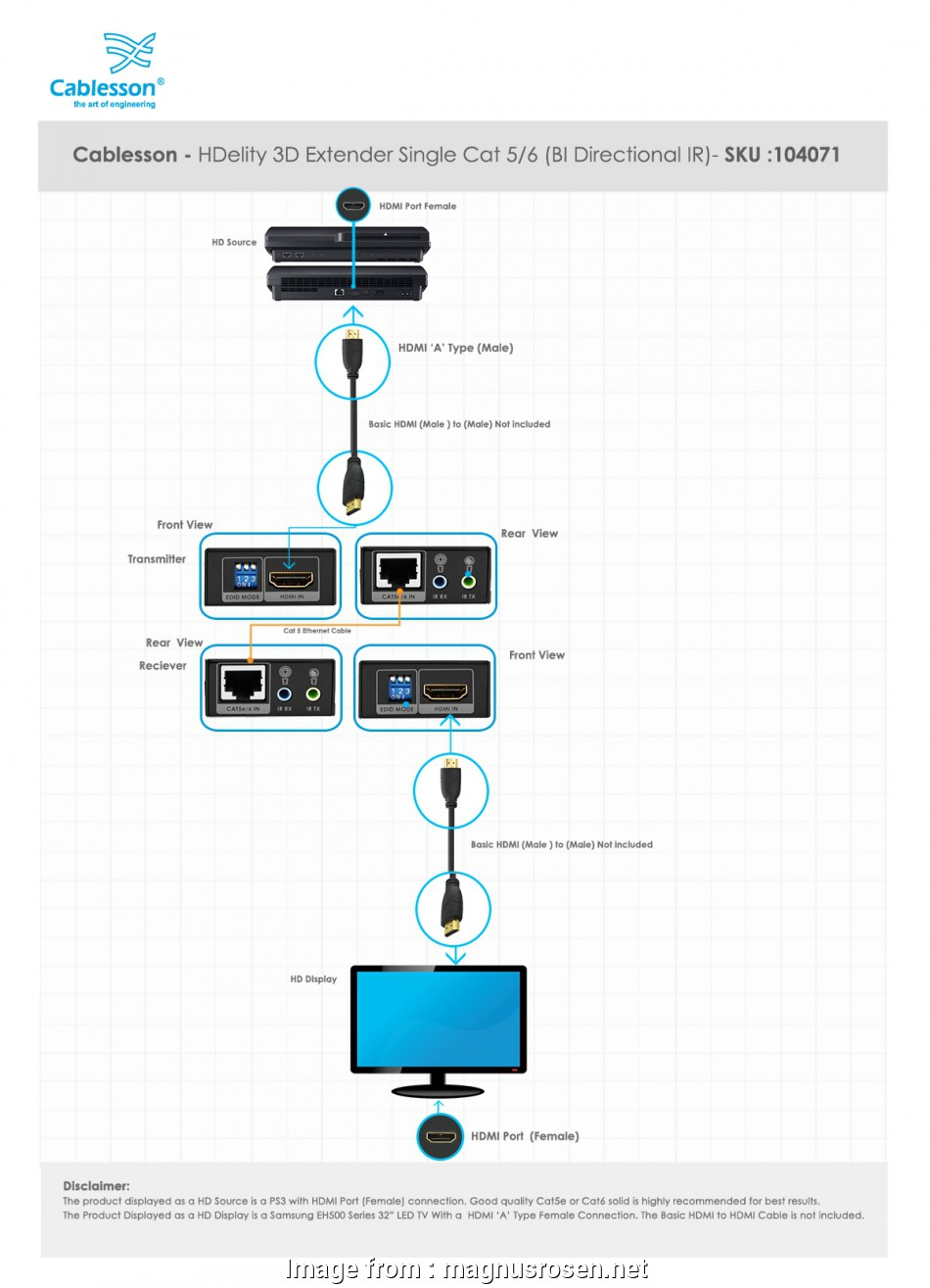 cat 5 wiring diagram video cablesson hdelity hdmi 3d extender single cat5 6  bi directional ir
