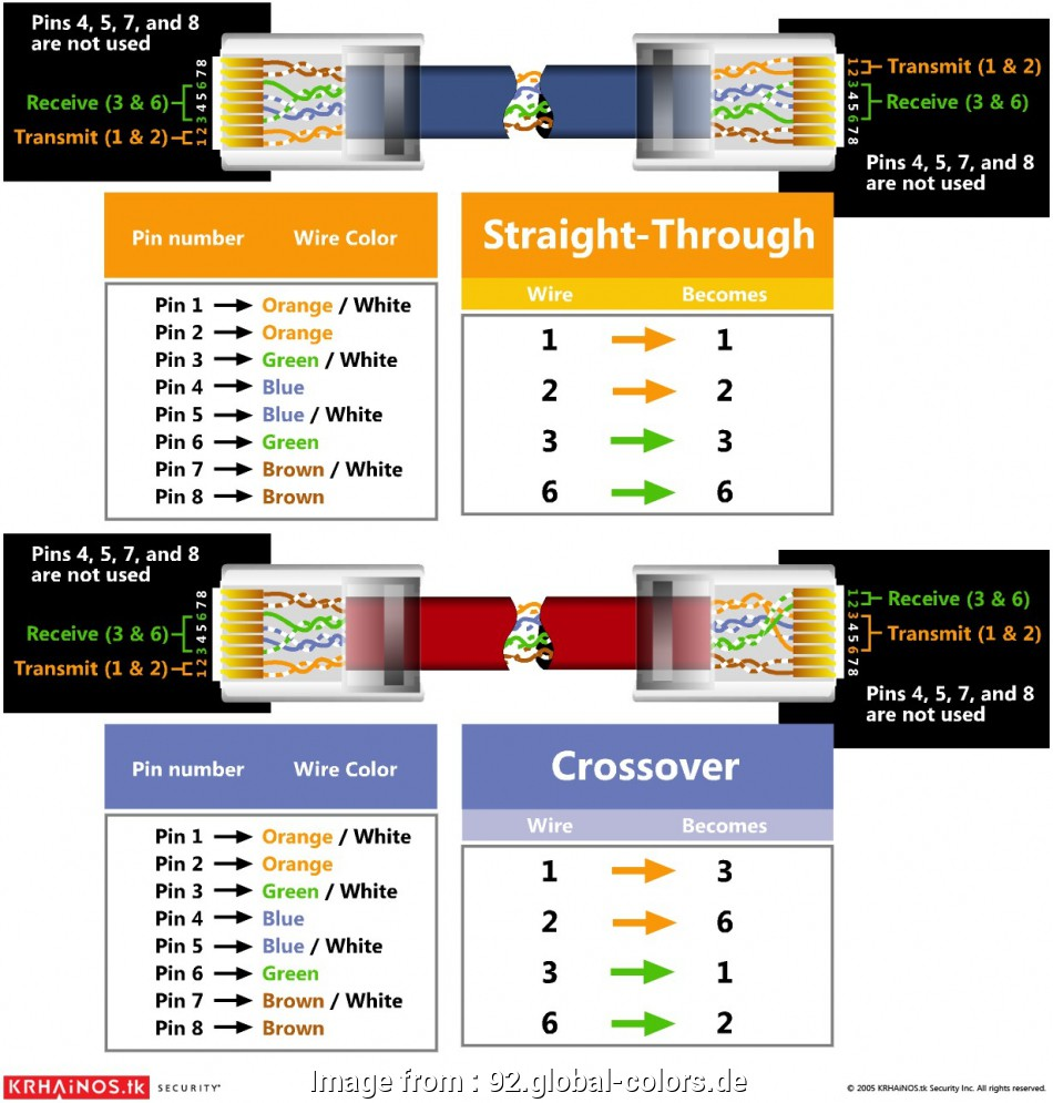 c39f55 rj11 wiring with cat5 diagram | wiring resources  wiring resources