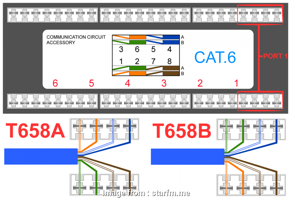 cat 6 wiring diagram for wall plates a or b Cat 6 Wiring Diagram, Wall Plates, starfm.me 19 Brilliant Cat 6 Wiring Diagram, Wall Plates A Or B Images