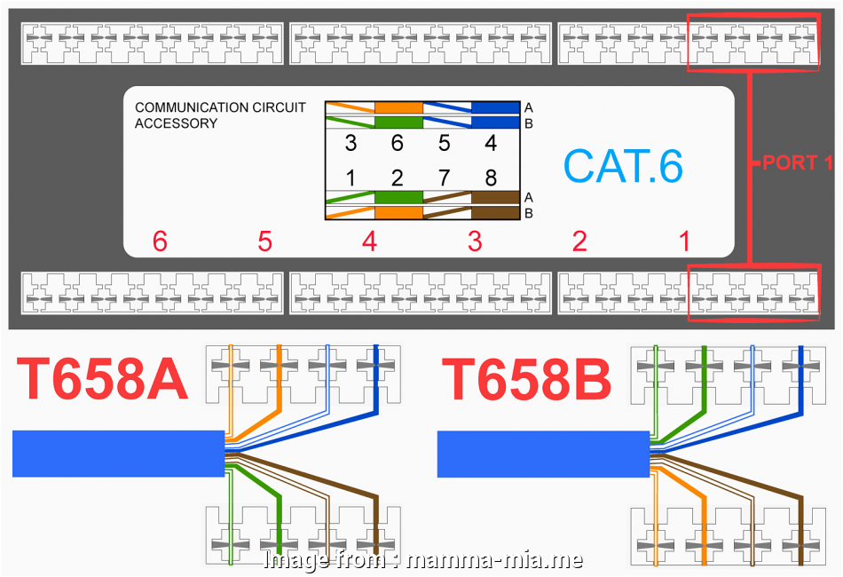Cat 6 Wiring Diagram  Wall Plates Uk Brilliant Rj45 Pinout Wiring Diagrams  Cat5e Or Cat6 Cable