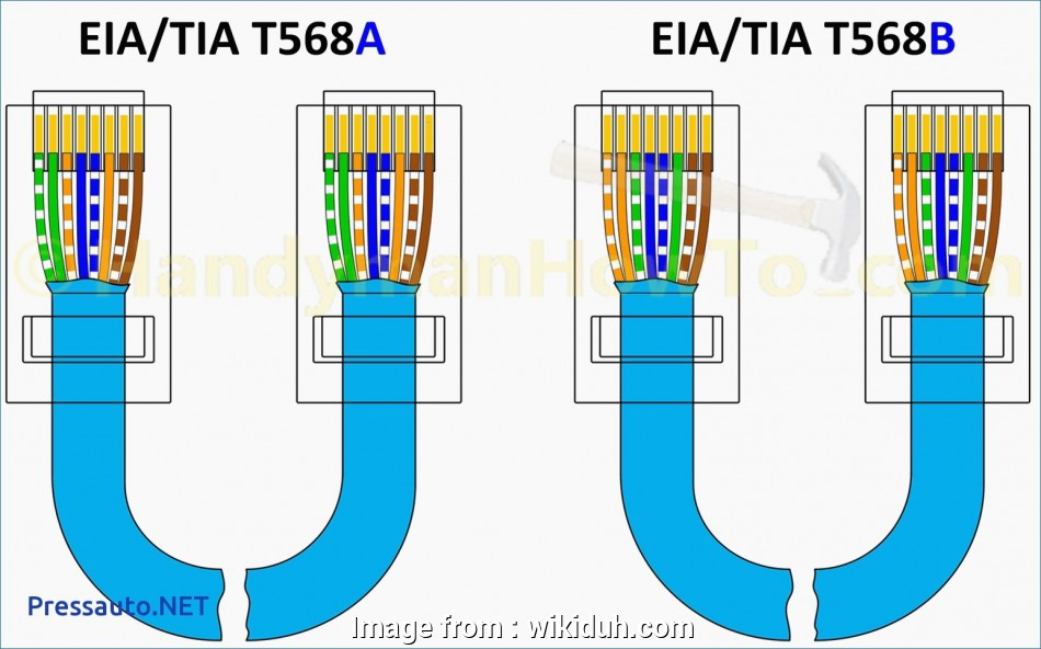 cat5 to rj45 wiring diagram Best Cat5 Rj45 Wiring Diagram Gallery Electrical Circuit Throughout Wire, 5 Crossover 7 8 15 Popular Cat5 To Rj45 Wiring Diagram Solutions