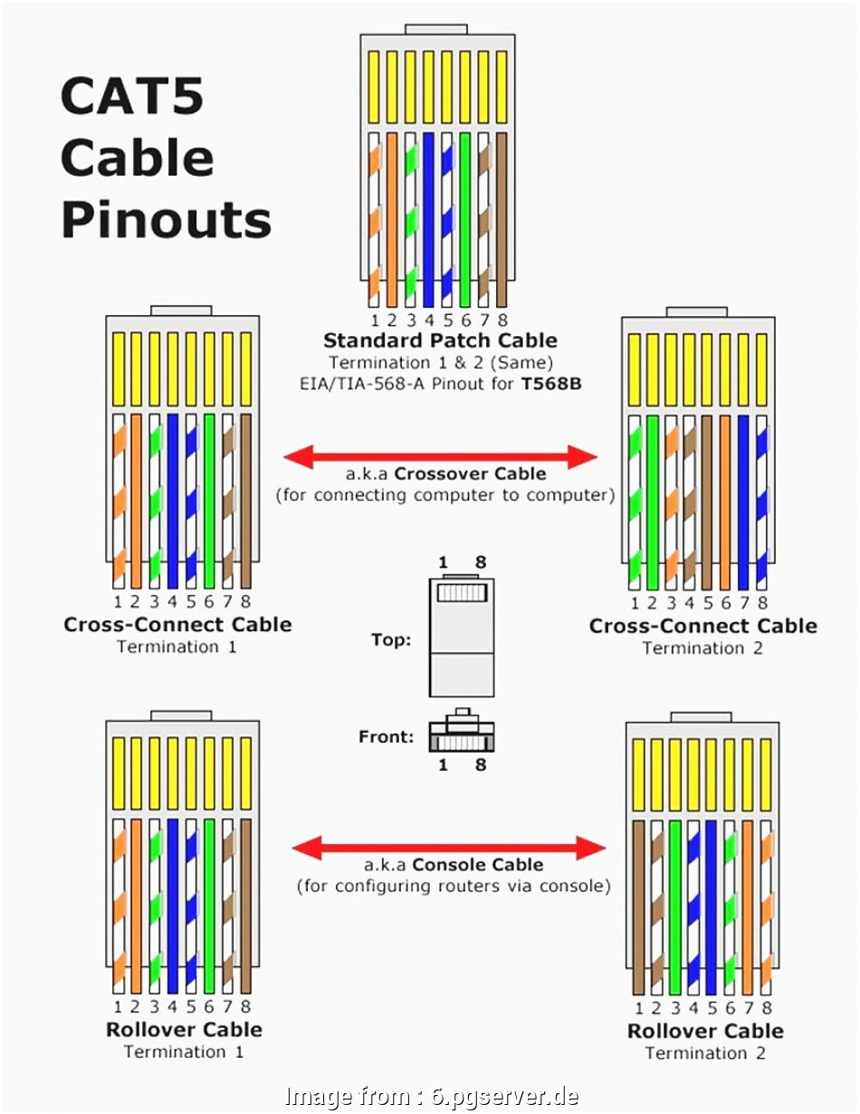 cat5e wiring diagram b Cat5e Wiring Diagram B Beautiful, 4 Copy With, Online-shop.me 8 Nice Cat5E Wiring Diagram B Solutions