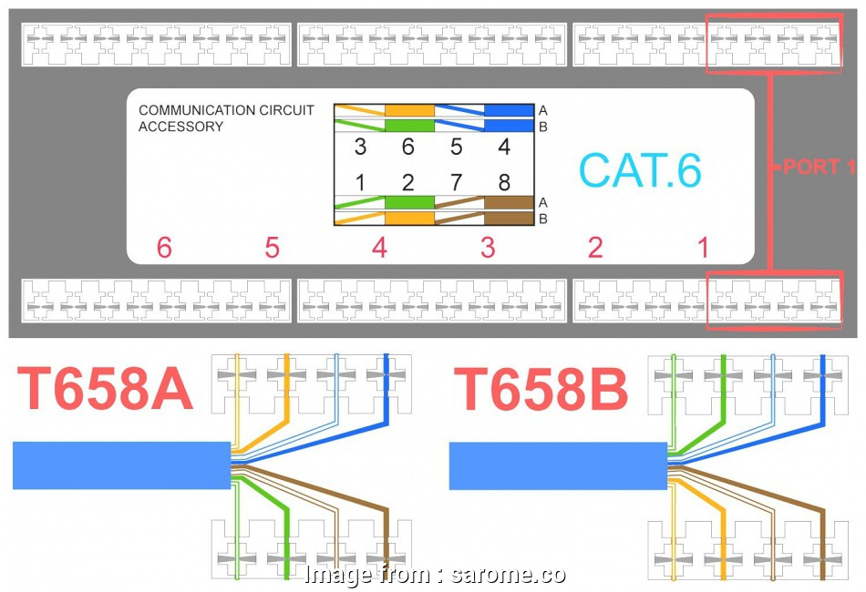 Cat6 Wiring Diagram A from tonetastic.info