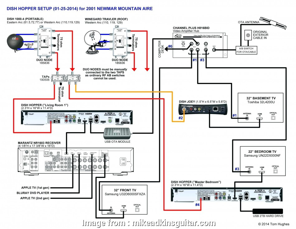 Cat6 Connector Wiring Diagram Cleaver House Wiring Diagram