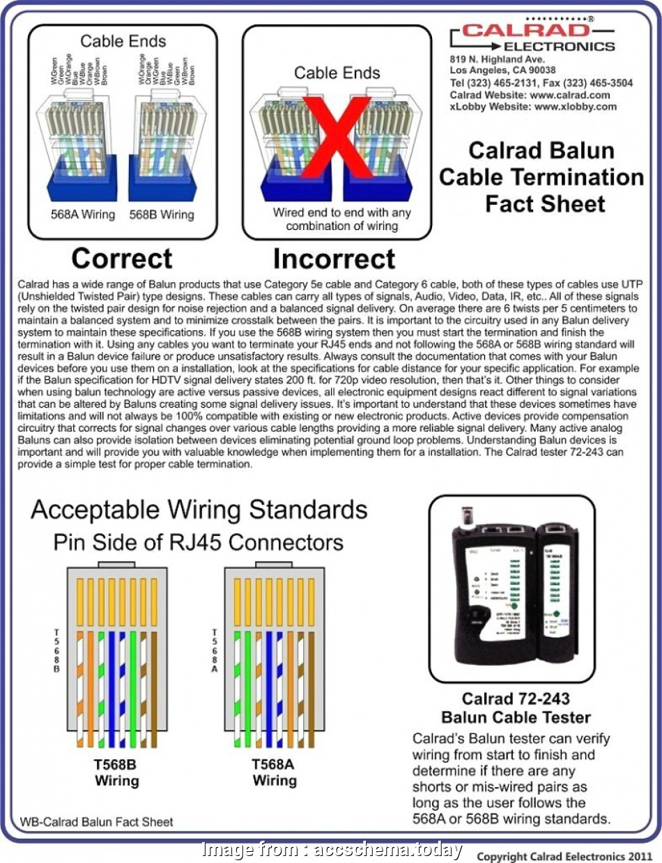 Cat6 Wiring Diagram 568b Practical Cat 6 Wiring Diagram Rj45  6 Wiring Diagram Rj45 Stunning  6