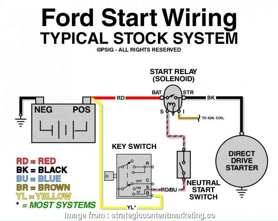 Chevy V8 Starter Wiring Diagram Most Starter Wiring
