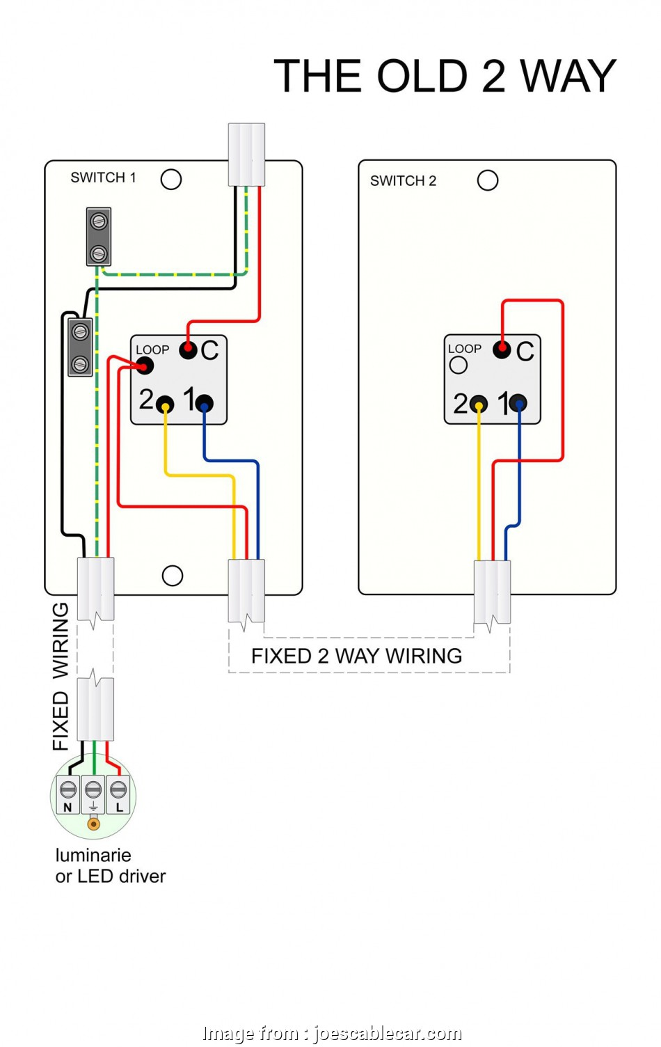 clipsal light switch wiring guide Fresh Clipsal Light Switch Wiring Diagram Australia, joescablecar.com 20 Creative Clipsal Light Switch Wiring Guide Ideas