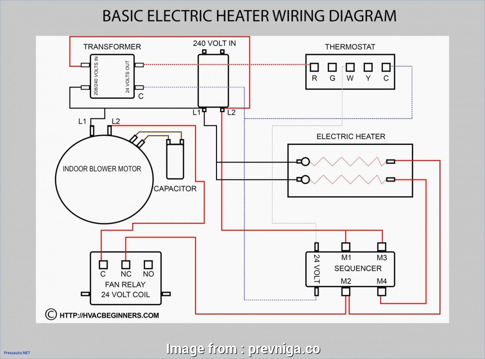 Diagram Of Electrical Wiring In Home from tonetastic.info
