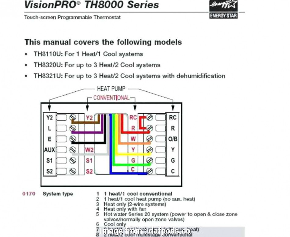 Hvac Wiring Colors - Schematics Online on