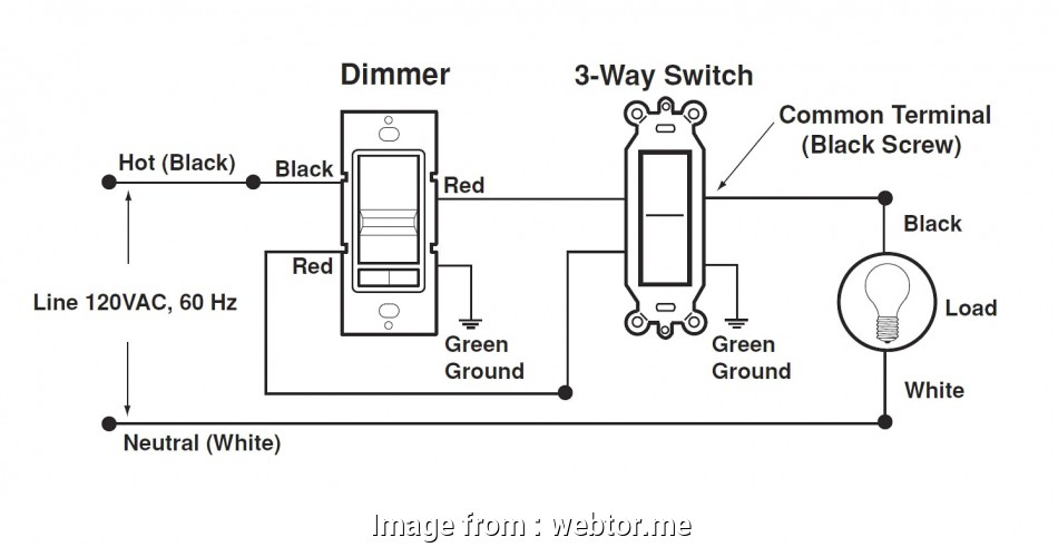 5 Way Crl Switch Wiring Diagram FULL HD Version Wiring Diagram -  THOMDIAGRAM.AS4A.FRDiagram Database - AS4A.FR