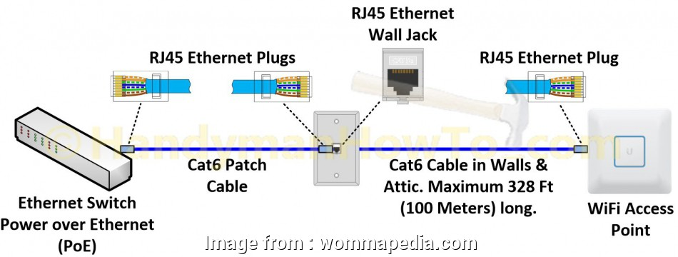 Power Over Ethernet Cable Wiring Schematics Online