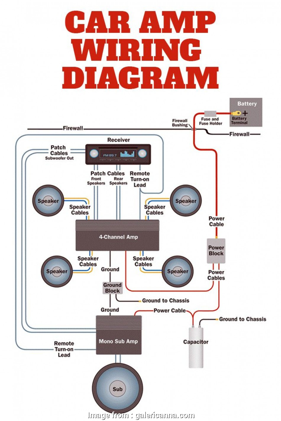 Crutchfield 4 Channel Wiring Diagram Perfect Wire Amp This Simplified Shows