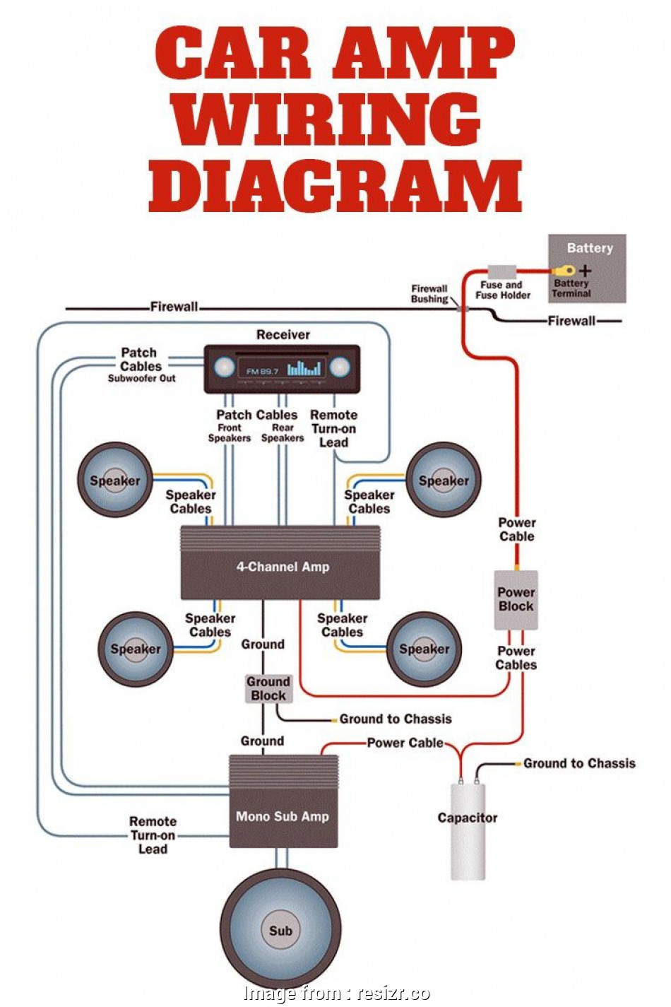 crutchfield radio wiring diagrams Crutchfield Subwoofer Wiring Diagram This Simplified Shows, A Full Blown, Audio System Upgrade S 18 Practical Crutchfield Radio Wiring Diagrams Photos