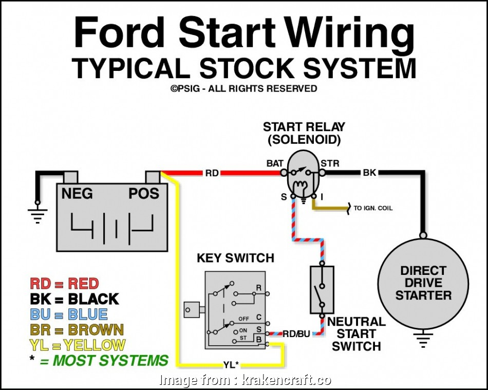 diagram wiring starter kereta 1988 ford f, starter wiring diagrams custom wiring diagram u2022 rh littlewaves co F150 Tail 13 Simple Diagram Wiring Starter Kereta Galleries