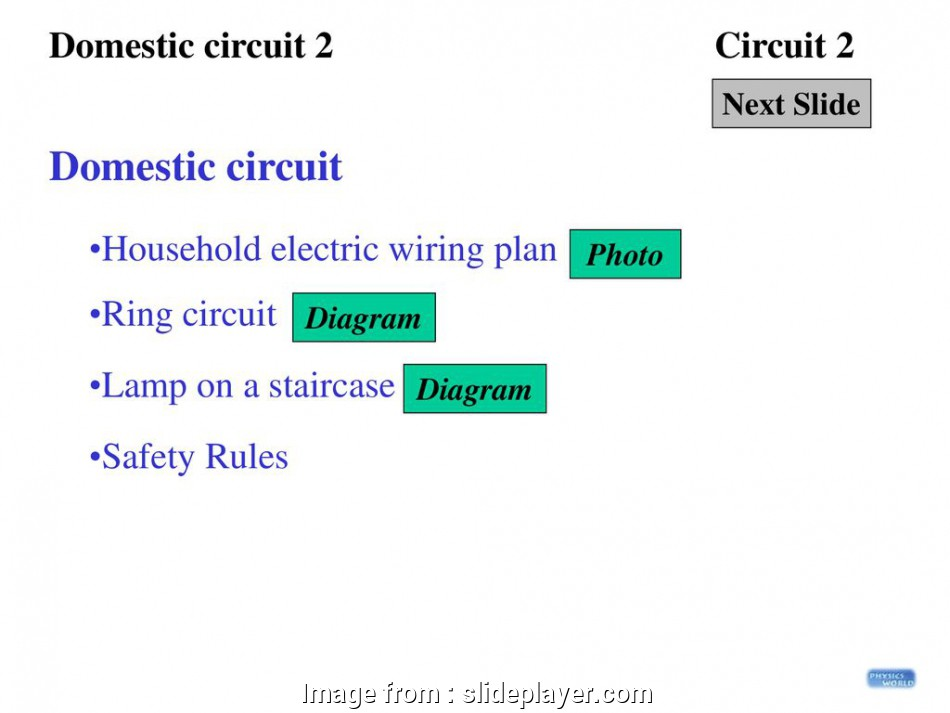Fabulous Domestic Electrical Ring Circuit Practical Basic Definitions Power 1 Wiring Cloud Intapioscosaoduqqnet