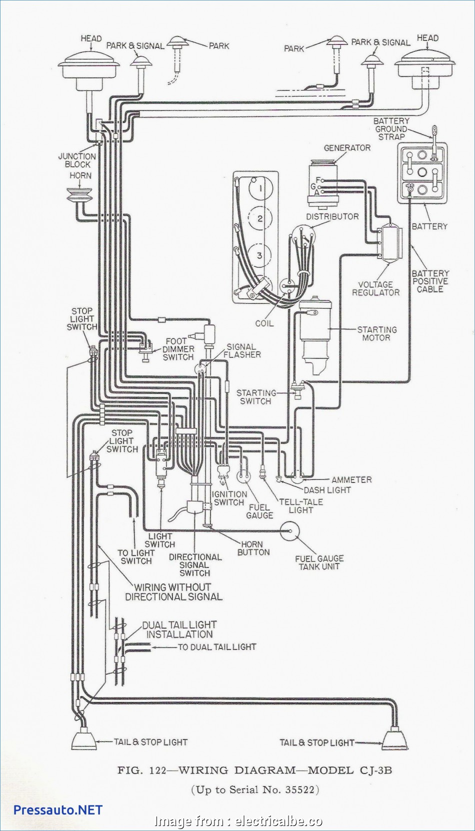double gfci wiring diagram new 50 wiring a gfci outlet