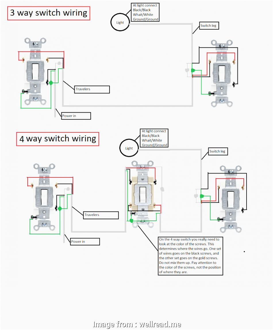 Double Rocker Switch Wiring Diagram Professional Wiring ... on