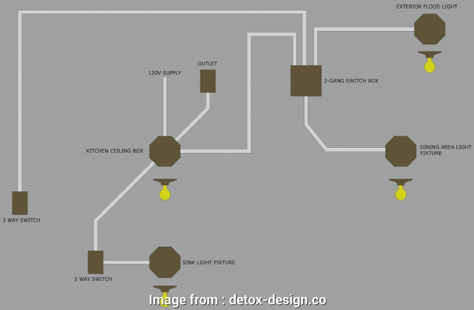 double switch box wiring diagram inspirational 2 gang switch lights wiring diagram, way light, rh wellread me A Gang Switch Wiring Wiring Three Switches in, Box 19 Brilliant Double Switch, Wiring Diagram Images