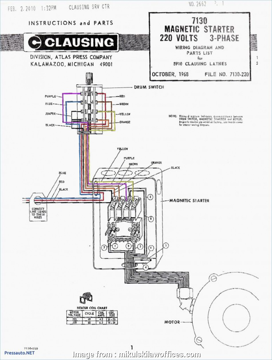 Simple Motorcycle Starter Relay Wiring Diagram from tonetastic.info