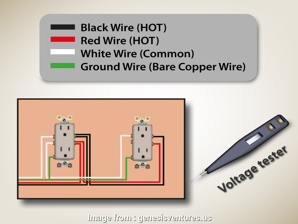 Electric Wire Color Code Us Perfect Trailer Wiring Color