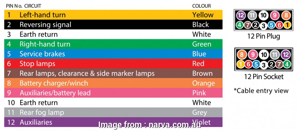 electric wire colours australia Narva, Trailer Plug Wiring Diagram Electric Wire Colours Australia Cleaver Narva, Trailer Plug Wiring Diagram Galleries