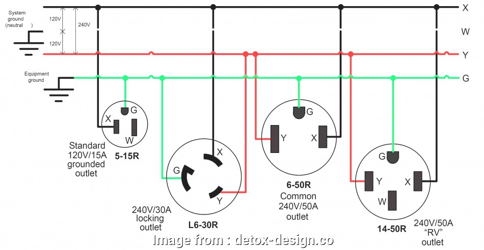 Electrical 3 Wire Color Code Top 3 Wire 120v Schematic