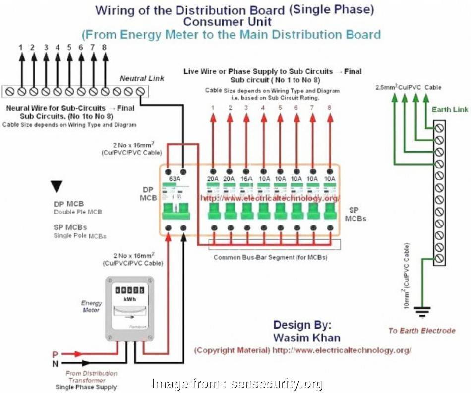 electrical control panel wiring diagram diesel generator control panel  wiring diagram with electrical board within pdf