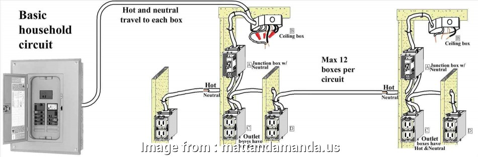 electrical control panel wiring diagram electrical control panel wiring  diagram, symbols clearing electrical control panel