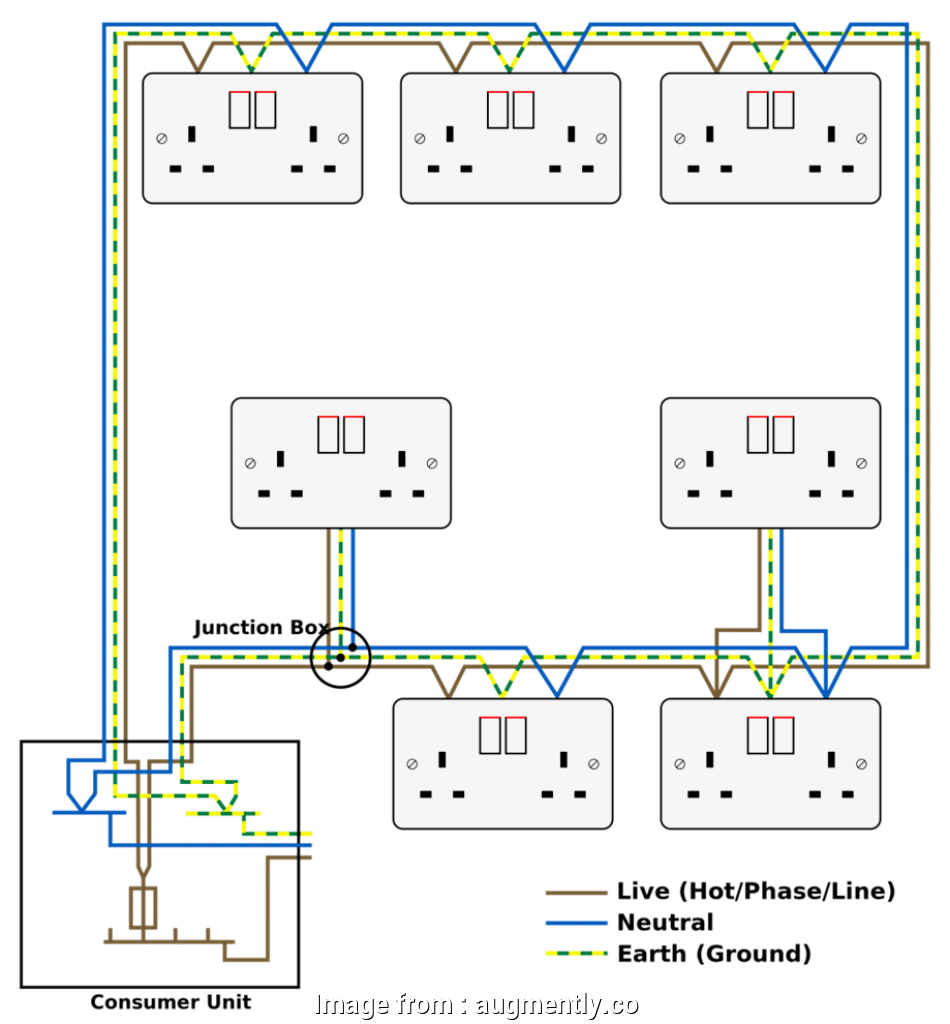 electrical outlet house wiring house wiring diagram most commonly used diagrams, home unusual rh blurts me home phone socket wiring bt home socket wiring Electrical Outlet House Wiring Fantastic House Wiring Diagram Most Commonly Used Diagrams, Home Unusual Rh Blurts Me Home Phone Socket Wiring Bt Home Socket Wiring Photos