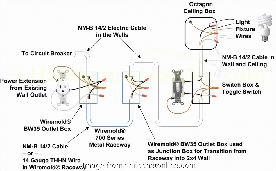 electrical outlet installation details switch outlet wiring diagram  beautiful, standard, details electrical outlet installation