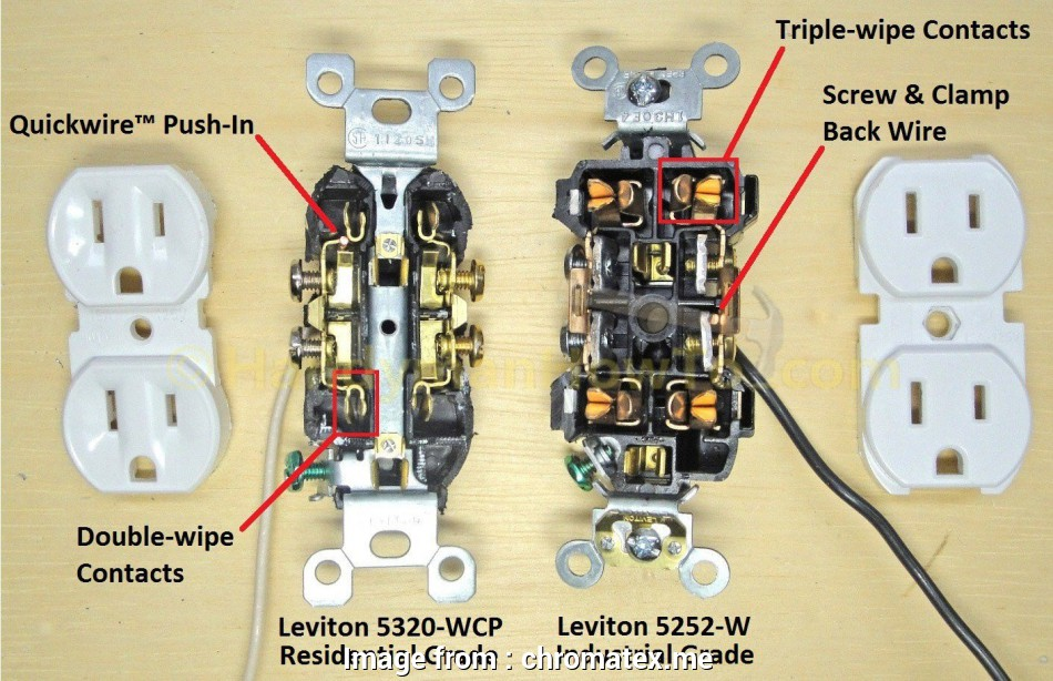 electrical outlet plug wiring electrical outlets side wire versus back  inside leviton outlet, arresting plug