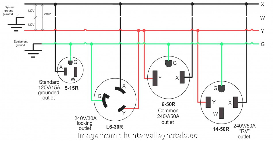 electrical outlet wiring 6 wires wiring plug diagram collection wiring  diagram rh visithoustontexas, 6 round