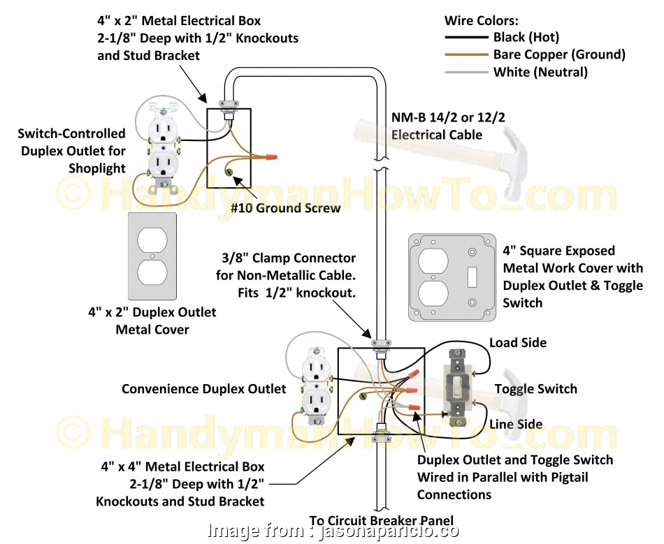 Wall Outlet Wiring Diagrams on