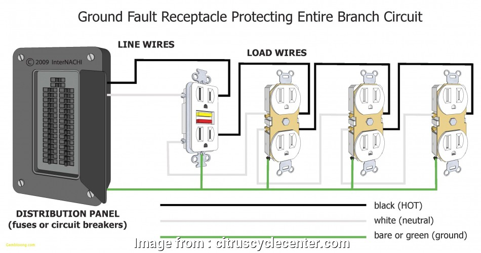 Electrical Outlet Wiring Gfci Brilliant Gfci Wiring Diagram Fresh  Switched Gfci Outlet