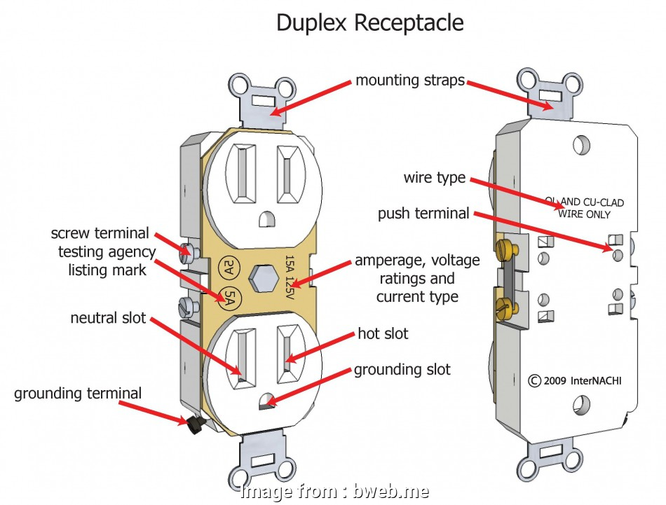 Electrical Outlet Wiring Series Simple Wire A Receptacle