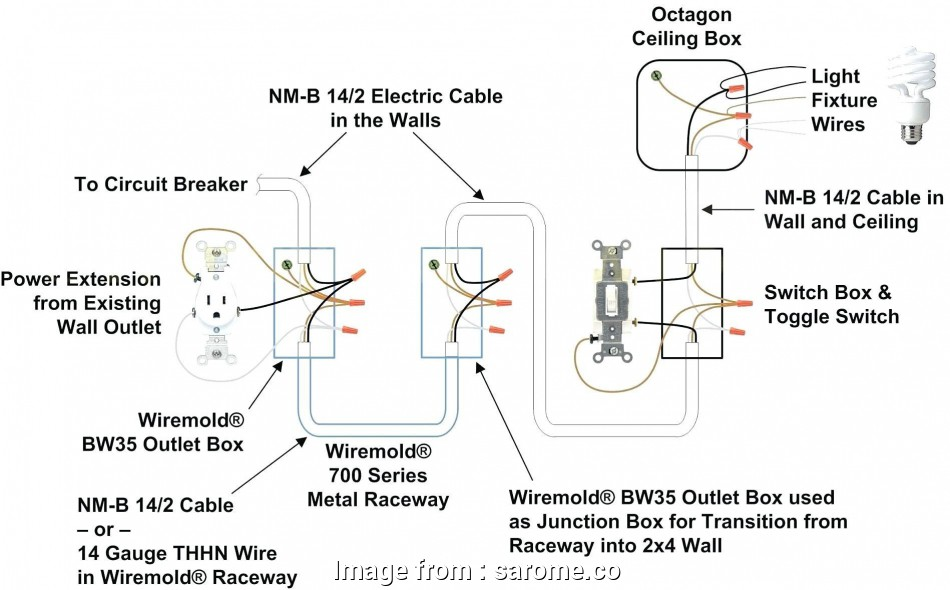 Electrical Outlet Wiring Types Popular Wiring Quad