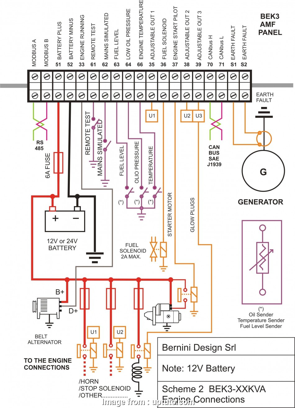 Diagram 3 Phase Panel Board Wiring Diagram Pdf Full Version Hd Quality Diagram Pdf Bicyclediagrams Ink3 It