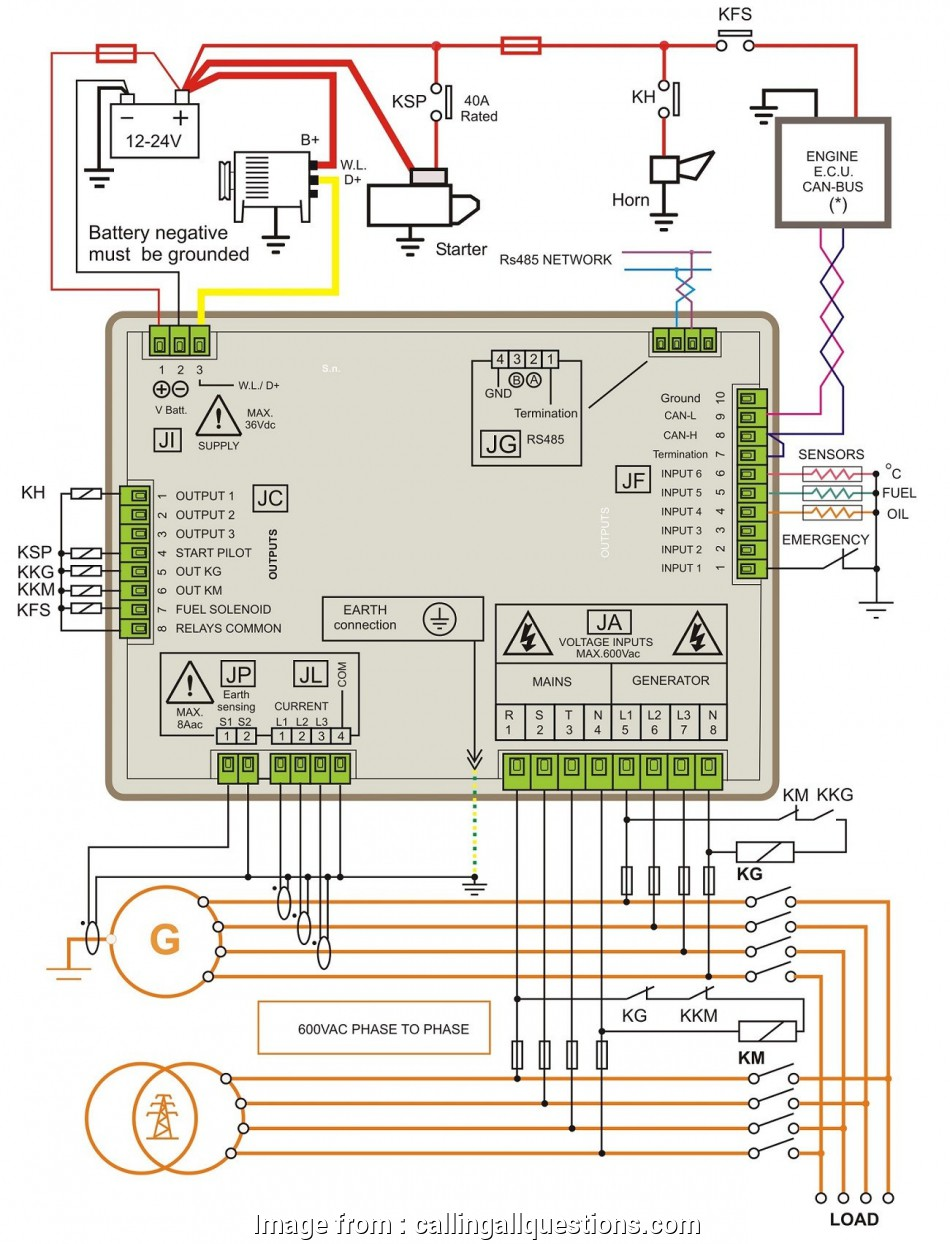 electrical panel board wiring pdf electrical panel board wiring diagram,  simple house wiring circuit diagram