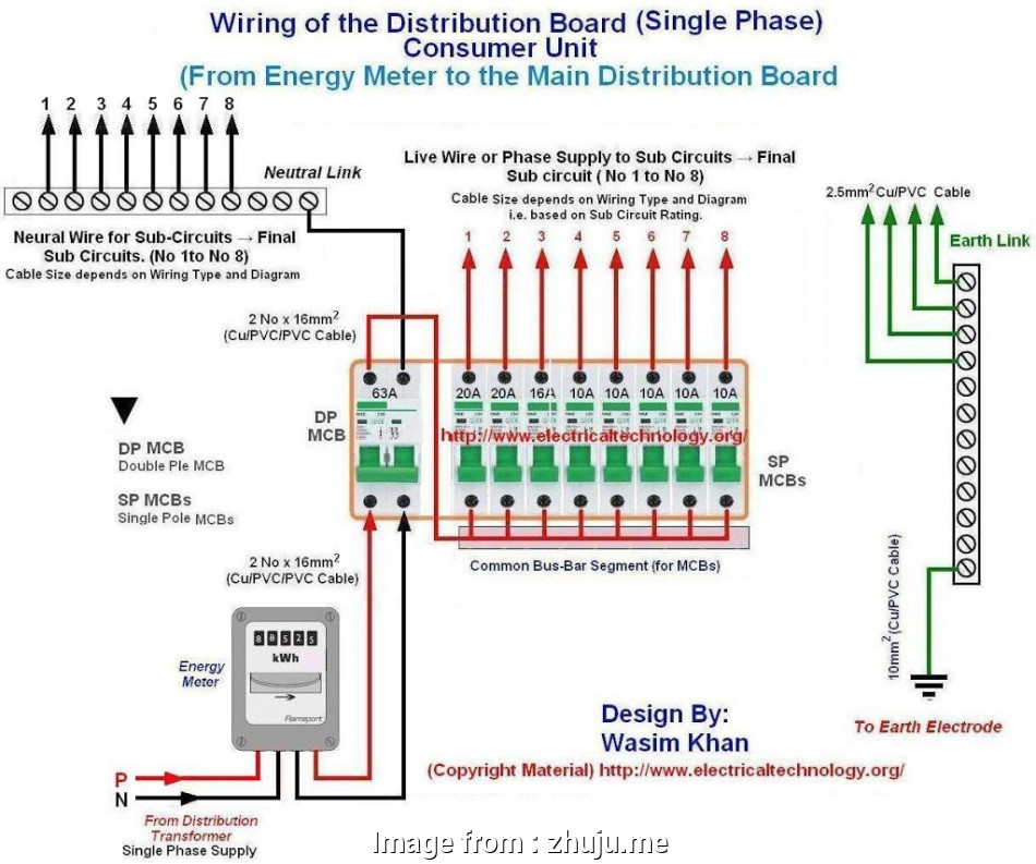 Pleasing Electrical Panel Board Wiring Pdf Creative Electrical Panel Board Wiring Database Gramgelartorg