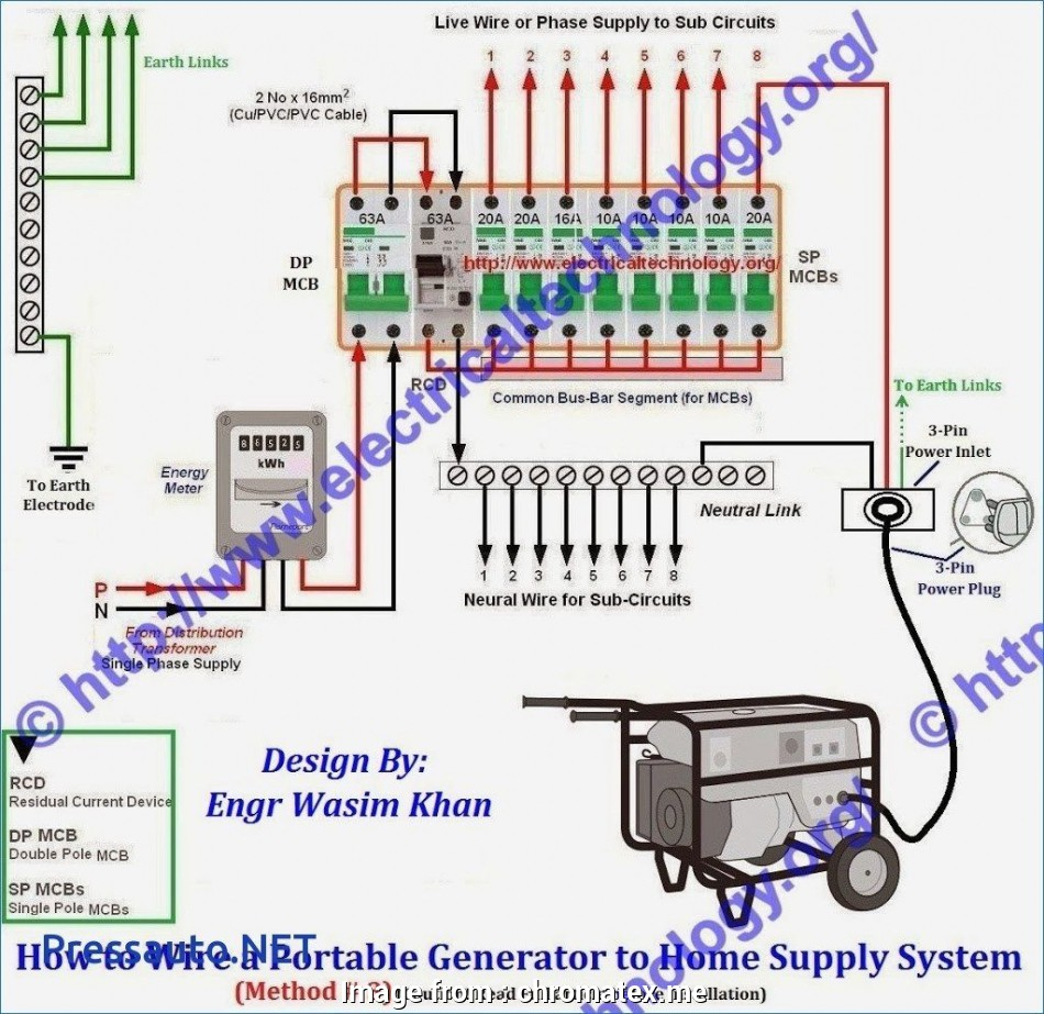 electrical panel wiring connection How To Connect Portable Generator Home Supply Of Electrical Panel Exceptional Board Wiring Diagram 12 Popular Electrical Panel Wiring Connection Solutions
