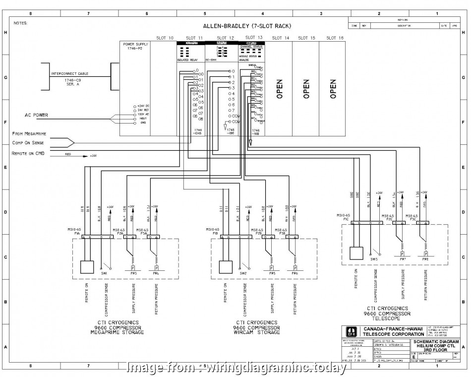 electrical panel wiring ppt ac power wiring diagram refrence electrical control panel wiring rh rccarsusa com 10 Perfect Electrical Panel Wiring Ppt Pictures