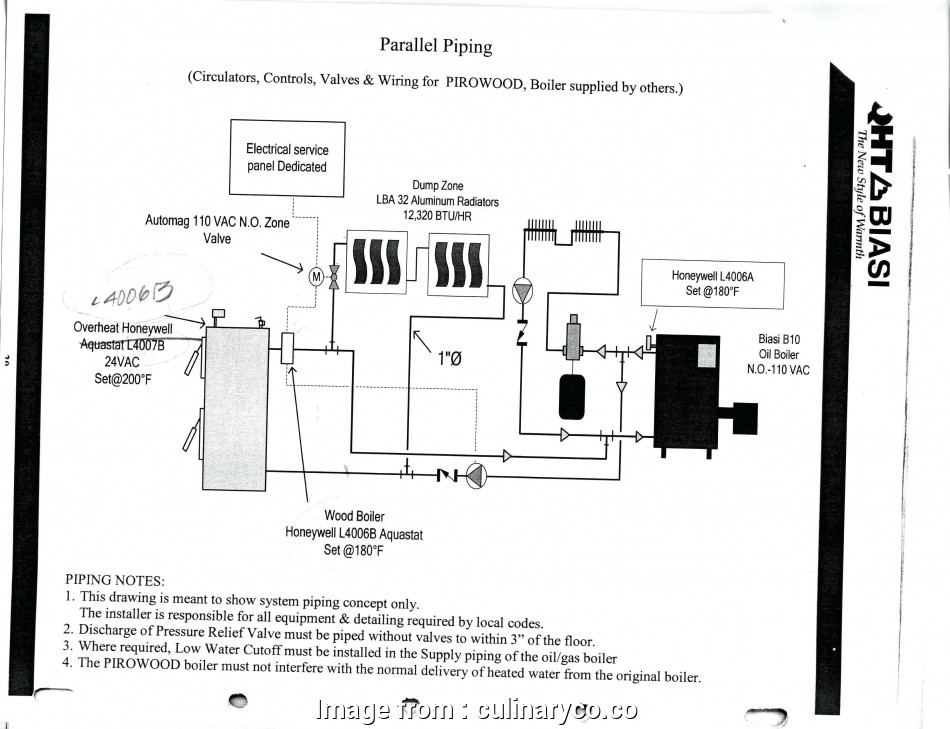 electrical panel wiring techniques control panel wiring examples trusted wiring  diagrams u2022 rh 66 42 81