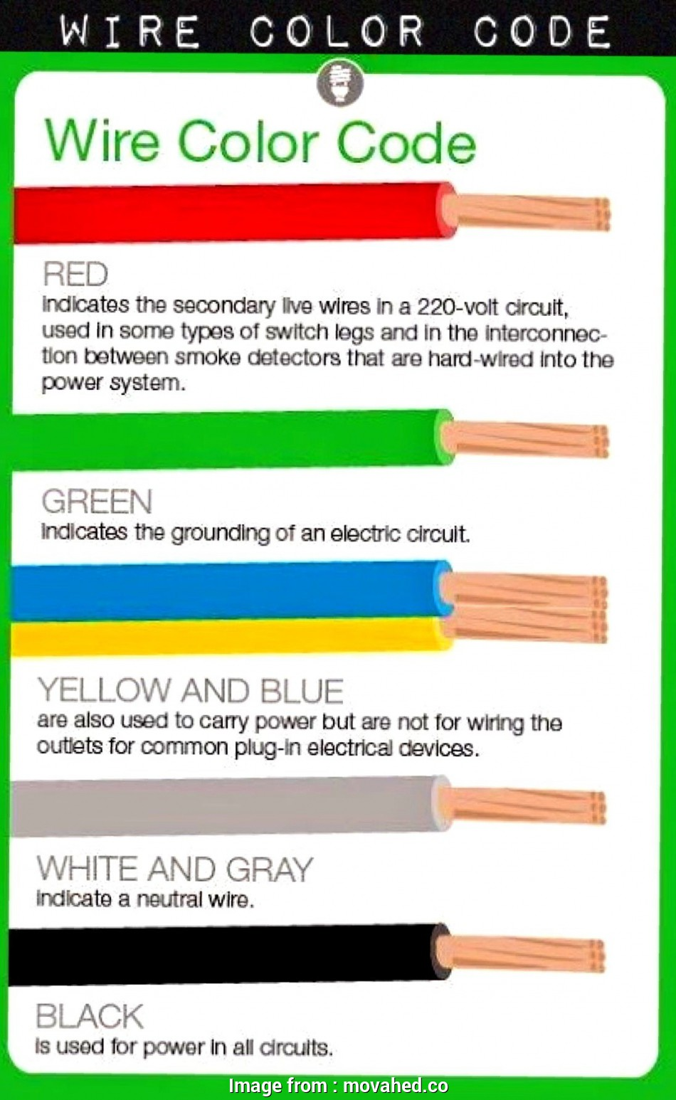 electrical wire colors red black green Color Code Electrical, Color Code Electrical Wiring Save Symbols astonishing What 15 Simple Electrical Wire Colors, Black Green Photos