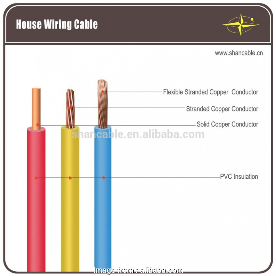 electrical wire colors l n India Electrical Wiring -, Electrical Wiring,India Electrical Wiring,Flat Electrical Wire Product on Alibaba.com 13 Nice Electrical Wire Colors L N Galleries