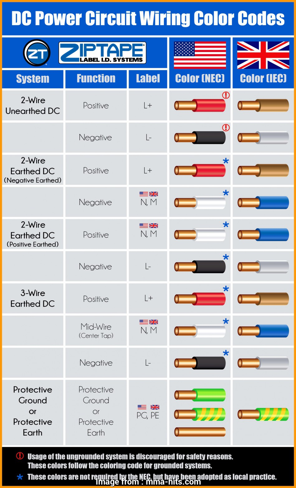 electrical wire colors pdf Delectable Power Circuit Wiring Color Codes Label Systems Blog Electrical Code Chart Resistor Coding Electronic Cable Wire, Iec Tape Panel Conductor 11 Best Electrical Wire Colors Pdf Images