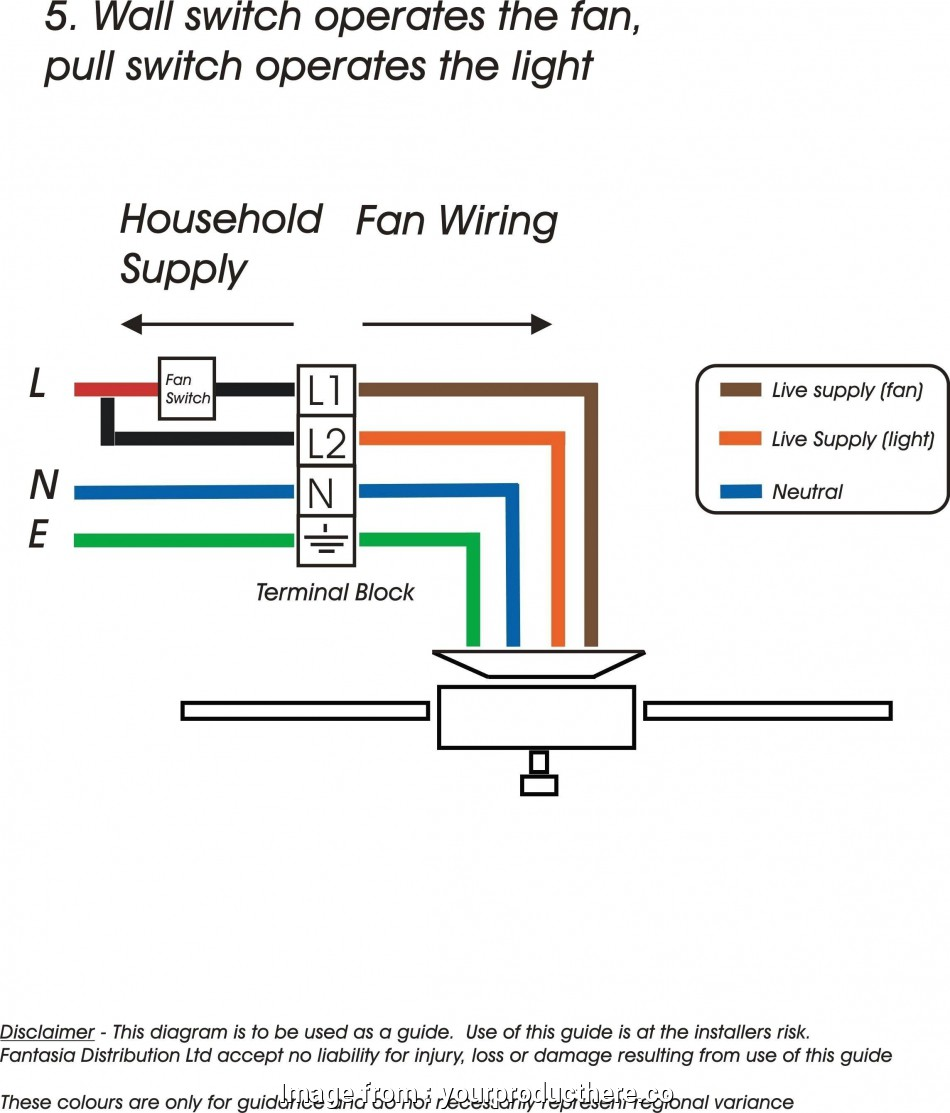 Electrical Wire Colours India Practical House Electrical