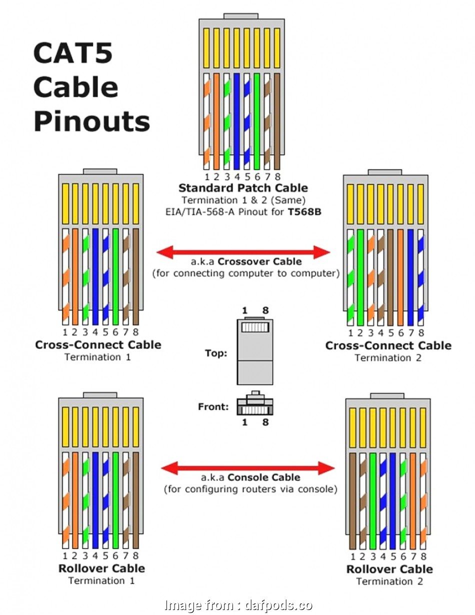 Electrical Wire Colours Ireland Cleaver Patch Cable Color
