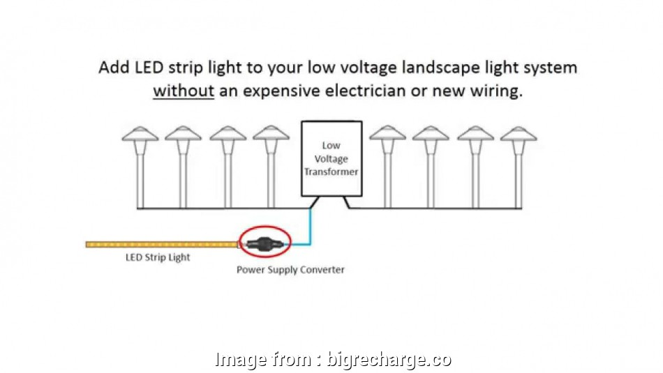 electrical wire gauge conversion chart low voltage lighting wiring diagram  installing, strip lights with rh