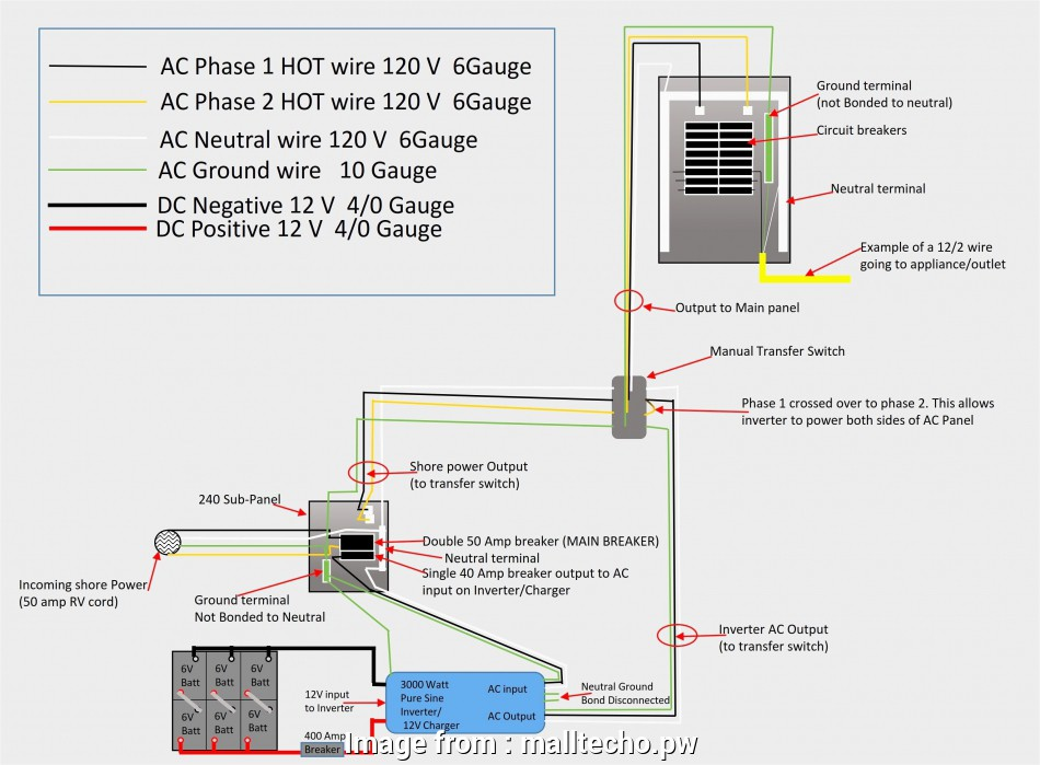 Electrical Wire Size, 60 Amps Practical Wiring Diagram 30 ... on